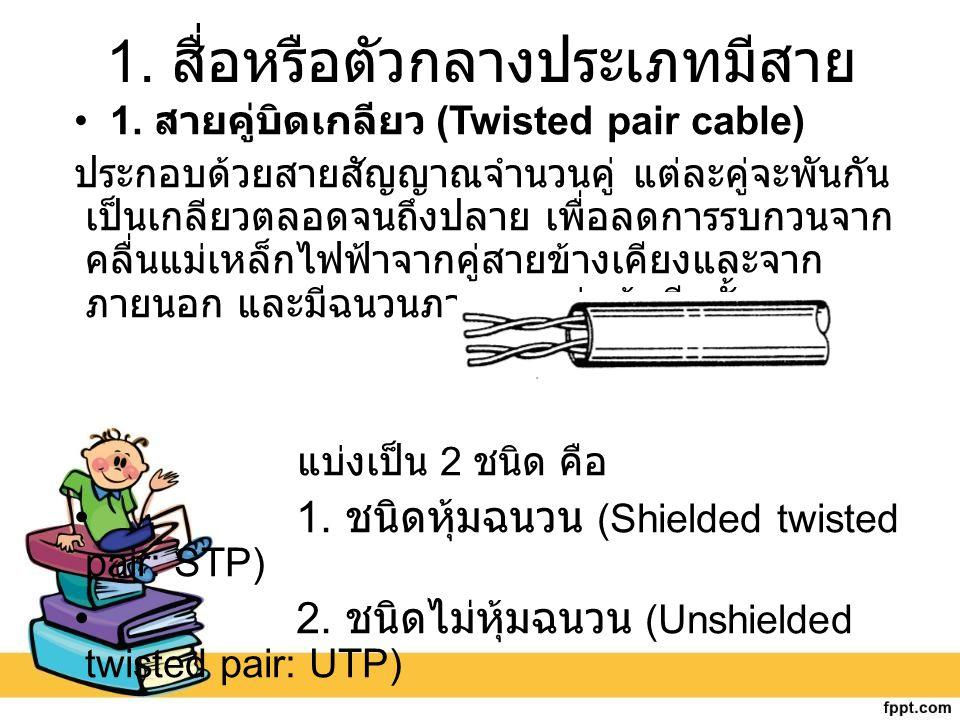 สื่อหรือตัวกลางประเภทมีสาย ( ต่อ ) สายคู่บิดเกลียวชนิดหุ้มฉนวน (STP) สายไฟแต่ละคู่จะถูกห่อหุ้มด้วย อลูมิเนียมฟอล์ย เพื่อป้องกันการรบกวน ของคลื่นแม่เหล็กไฟฟ้าจากภายนอก สาย และมีฉนวนไฟฟ้า เช่นพลาสติก ห่อหุ้มอีกชั้น ระยะทางในการใช้งานจะสามารถ ใช้ได้ไกล แต่ไม่นิยมเนื่องจากมีราคา แพง โดยมากจะนำไปใช้กับการสื่อสาร ข้อมูลที่มีความเร็วสูง เช่น Gigabit Network หรือติดตั้งบริเวณที่มีการ รบกวนของคลื่นแม่เหล็กไฟฟ้ามาก