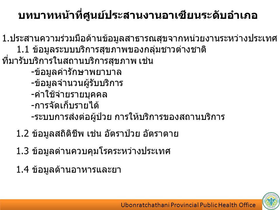 บทบาทหน้าที่ศูนย์ประสานงานอาเซียนระดับอำเภอ 1.ประสานความร่วมมือด้านข้อมูลสาธารณสุขจากหน่วยงานระหว่างประเทศ 1.1 ข้อมูลระบบบริการสุขภาพของกลุ่มชาวต่างชา
