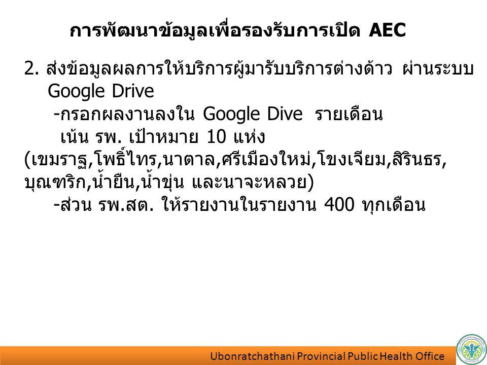 การพัฒนาข้อมูลเพื่อรองรับการเปิด AEC 2. ส่งข้อมูลผลการให้บริการผู้มารับบริการต่างด้าว ผ่านระบบ Google Drive -กรอกผลงานลงใน Google Dive รายเดือน เน้น ร