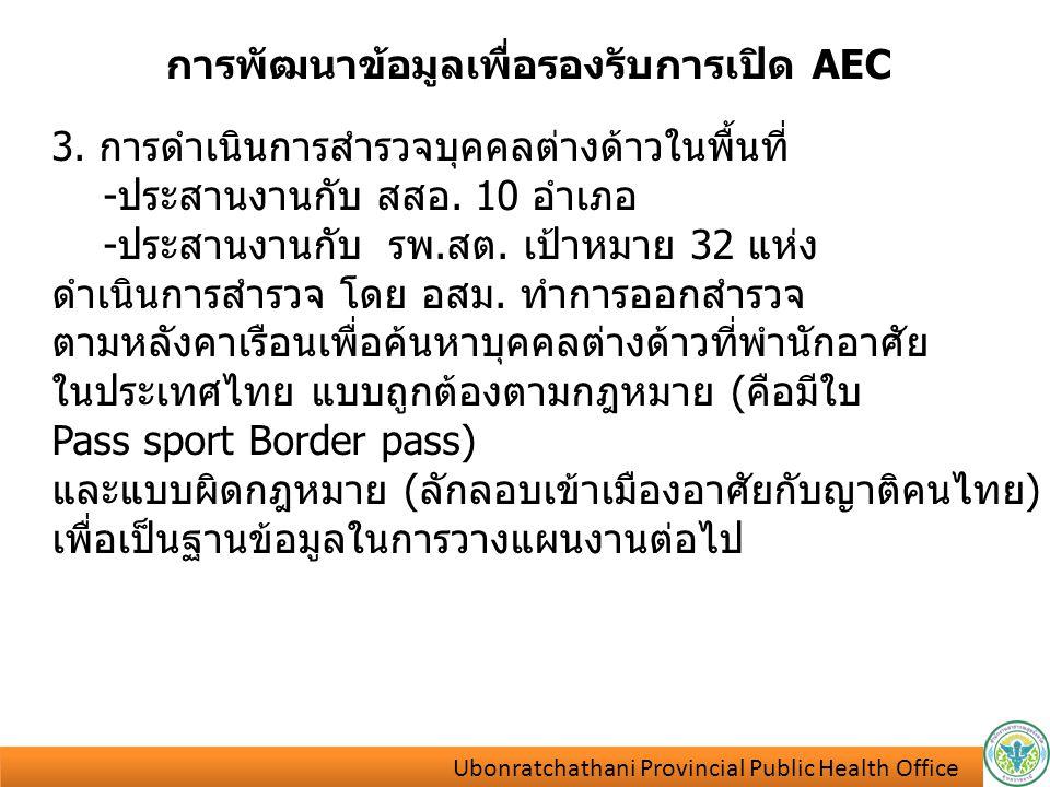 การพัฒนาข้อมูลเพื่อรองรับการเปิด AEC 3. การดำเนินการสำรวจบุคคลต่างด้าวในพื้นที่ -ประสานงานกับ สสอ. 10 อำเภอ -ประสานงานกับ รพ.สต. เป้าหมาย 32 แห่ง ดำเน