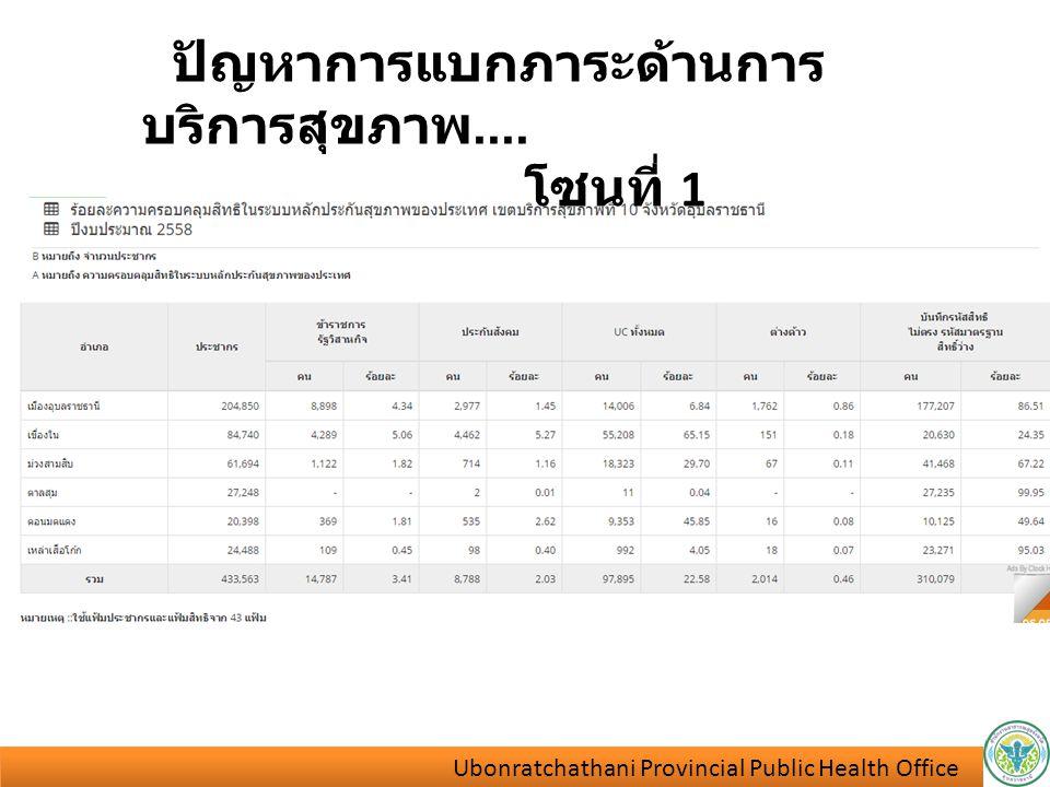 ปัญหาการแบกภาระด้านการ บริการสุขภาพ.... โซนที่ 1 Ubonratchathani Provincial Public Health Office Ubonratchathani Provincial Public Health Office