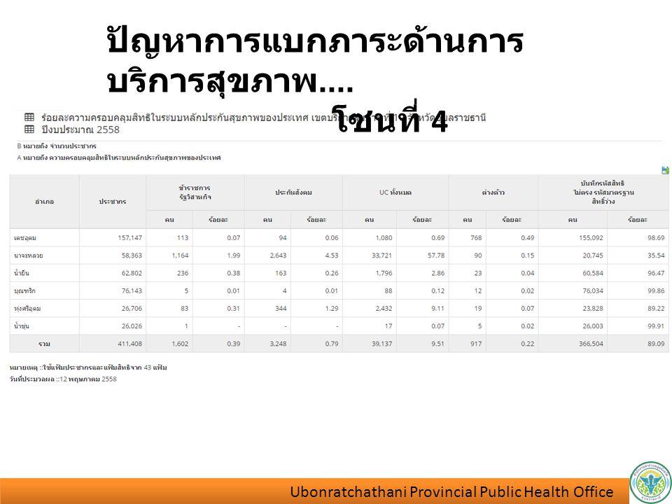 ปัญหาการแบกภาระด้านการ บริการสุขภาพ.... โซนที่ 4 Ubonratchathani Provincial Public Health Office Ubonratchathani Provincial Public Health Office