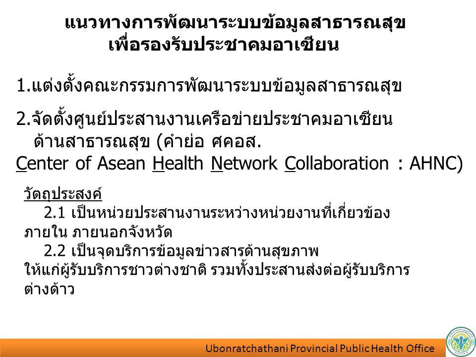 แนวทางการพัฒนาระบบข้อมูลสาธารณสุข เพื่อรองรับประชาคมอาเซียน 1.แต่งตั้งคณะกรรมการพัฒนาระบบข้อมูลสาธารณสุข 2.จัดตั้งศูนย์ประสานงานเครือข่ายประชาคมอาเซีย