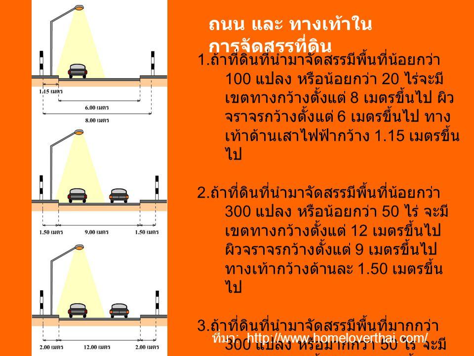 ถนน และ ทางเท้าใน การจัดสรรที่ดิน 1. ถ้าที่ดินที่นำมาจัดสรรมีพื้นที่น้อยกว่า 100 แปลง หรือน้อยกว่า 20 ไร่จะมี เขตทางกว้างตั้งแต่ 8 เมตรขึ้นไป ผิว จราจ