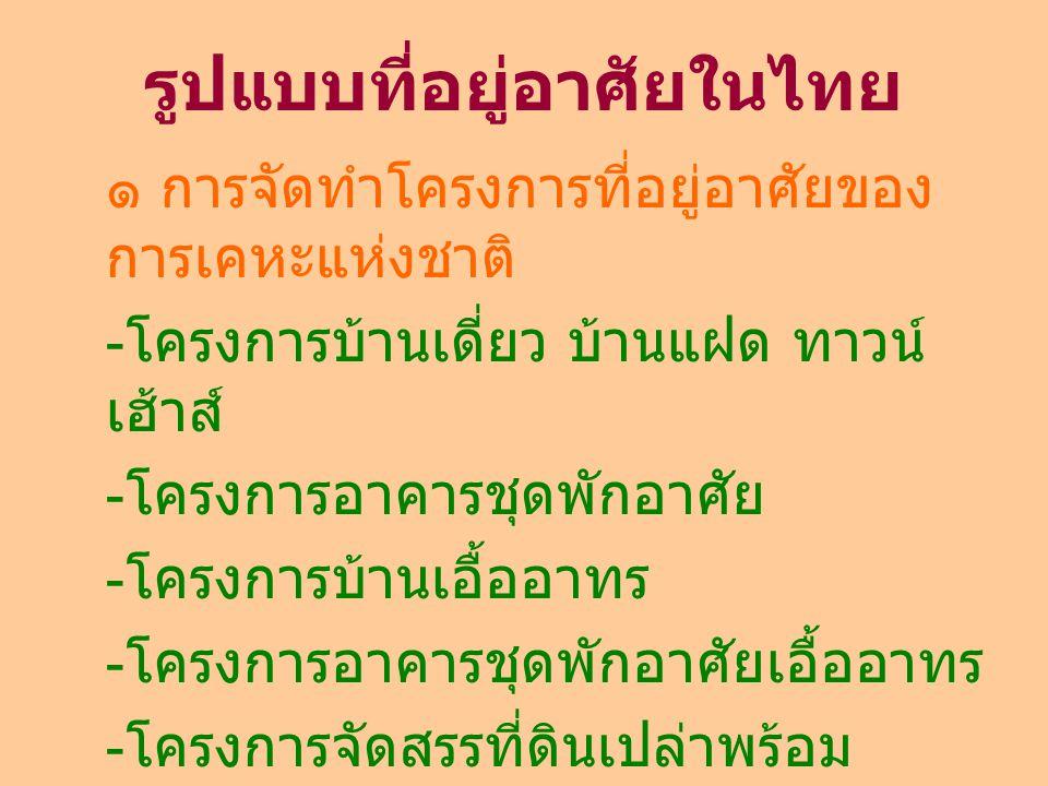 รูปแบบที่อยู่อาศัยในไทย ๒ การจัดทำโครงการที่อยู่อาศัยของ เอกชน - โครงการบ้านเดี่ยว บ้านแฝด ทาวน์ เฮ้าส์ - โครงการอาคารชุดพักอาศัย - โครงการจัดสรรที่ดินเปล่าพร้อม สาธารณูปโภค