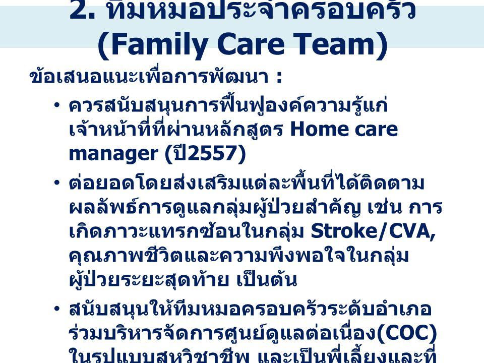 2. ทีมหมอประจำครอบครัว (Family Care Team) ข้อเสนอแนะเพื่อการพัฒนา : ควรสนับสนุนการฟื้นฟูองค์ความรู้แก่ เจ้าหน้าที่ที่ผ่านหลักสูตร Home care manager (