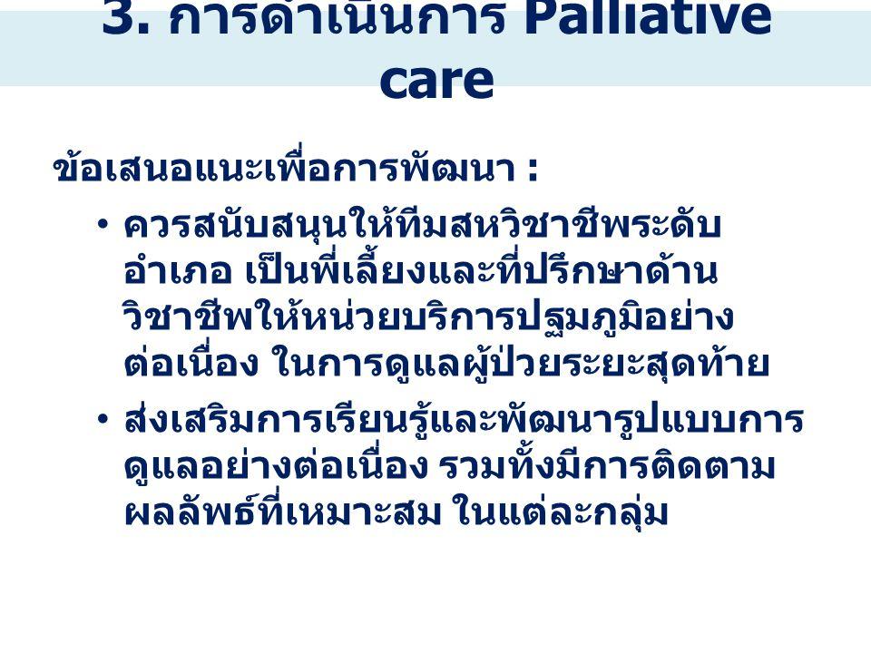 3. การดำเนินการ Palliative care ข้อเสนอแนะเพื่อการพัฒนา : ควรสนับสนุนให้ทีมสหวิชาชีพระดับ อำเภอ เป็นพี่เลี้ยงและที่ปรึกษาด้าน วิชาชีพให้หน่วยบริการปฐม
