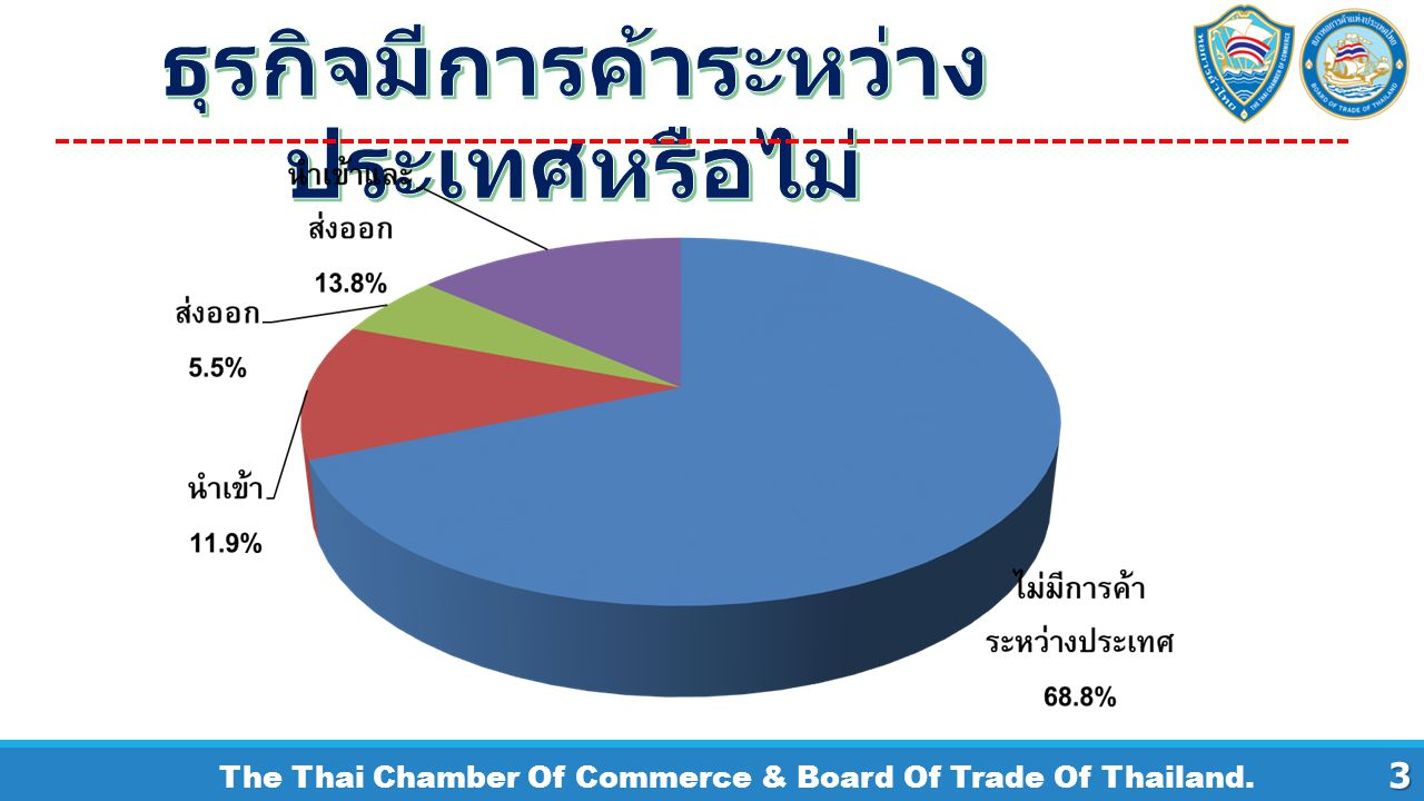 The Thai Chamber Of Commerce & Board Of Trade Of Thailand. 3