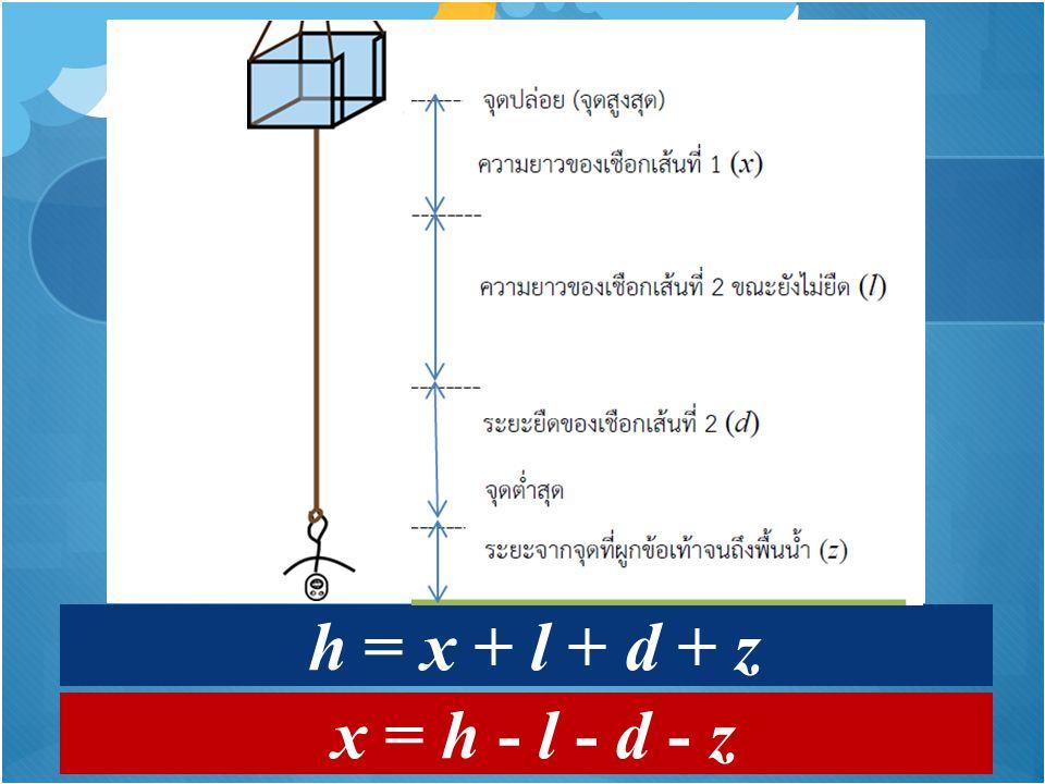 h = x + l + d + z x = h - l - d - z