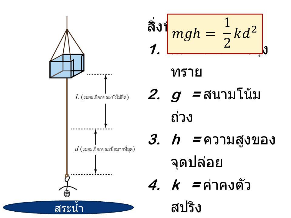 สิ่งที่ต้องหา 1.m = มวลของถุง ทราย 2.g = สนามโน้ม ถ่วง 3.h = ความสูงของ จุดปล่อย 4.k = ค่าคงตัว สปริง 5.d = ระยะยืด สระน้ำ