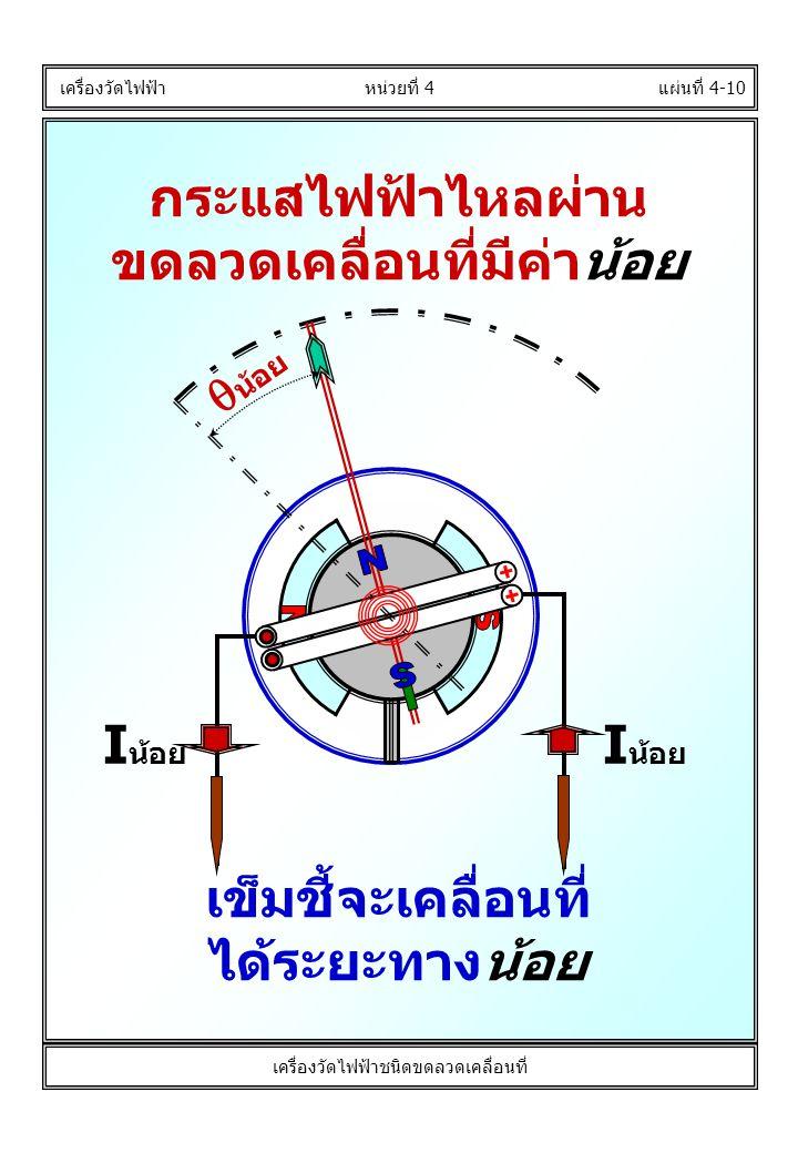 กระแสไฟฟ้าไหลผ่าน ขดลวดเคลื่อนที่มีค่าน้อย แผ่นที่ 4-10 เครื่องวัดไฟฟ้า หน่วยที่ 4 เครื่องวัดไฟฟ้าชนิดขดลวดเคลื่อนที่ I น้อย  น้อย I น้อย เข็มชี้จะเค