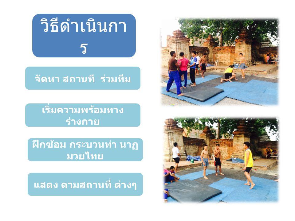 วิธีดำเนินกา ร จัดหา สถานที ร่วมทีม เริ่มความพร้อมทาง ร่างกาย ฝึกซ้อม กระบวนท่า นาฏ มวยไทย แสดง ตามสถานที่ ต่างๆ