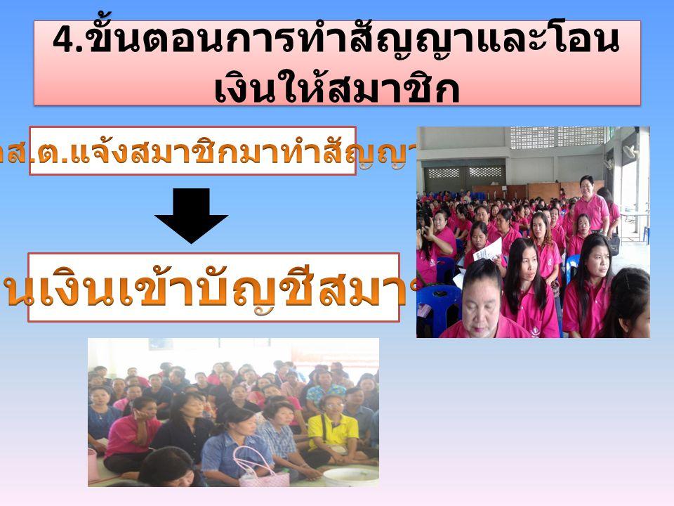 4. ขั้นตอนการทำสัญญาและโอน เงินให้สมาชิก