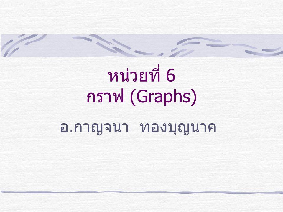 นิยามกราฟ กราฟ เป็นโครงสร้างที่นำมาใช้เพื่อแสดง ความสัมพันธ์ระหว่างวัตถุ โดยแทนวัตถุด้วย เวอร์เท็กซ์ และเชื่อมโยงความสัมพันธ์ด้วย เอดจ์ G = (V,E) ซึ่ง V(G) คือ เซตของเวอร์เทกซ์ที่ไม่ใช่ เซ็ตว่าง และมีจำนวนจำกัด E(G) คือ เซตของเอดจ์ ซึ่งเขียนด้วยคู่ ของเวอร์เท็กซ์ AB เวอร์เท็กซ์ เอดจ์
