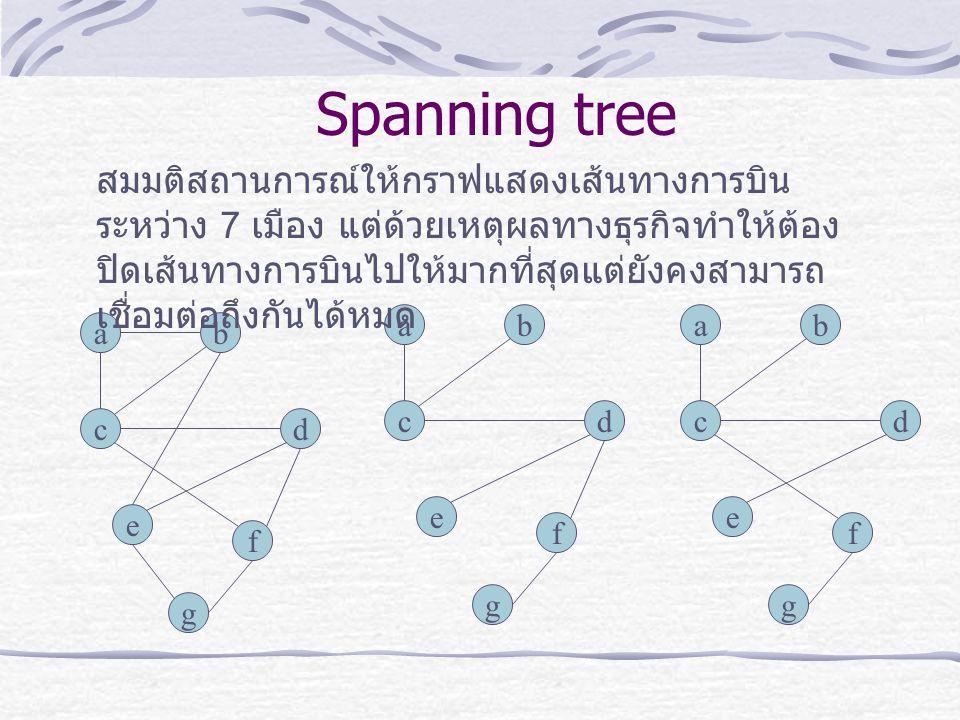 Spanning tree ab cd e f g ab cd e f g ab cd e f g สมมติสถานการณ์ให้กราฟแสดงเส้นทางการบิน ระหว่าง 7 เมือง แต่ด้วยเหตุผลทางธุรกิจทำให้ต้อง ปิดเส้นทางการ