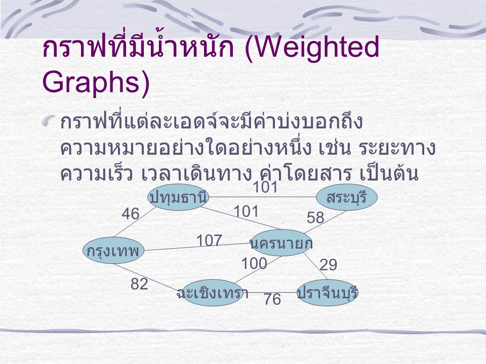 Dijkstra ' s algorithm single-source shortest path A BCD EF 1 7 14 7 13 3 6 1 A BCD EF 1 7 14 7 13 3 6 1 8 8
