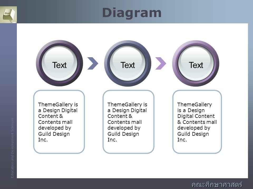 Education and Development Sciences คณะศึกษาศาสตร์ และพัฒนศาสตร์ Diagram ThemeGallery is a Design Digital Content & Contents mall developed by Guild Design Inc.