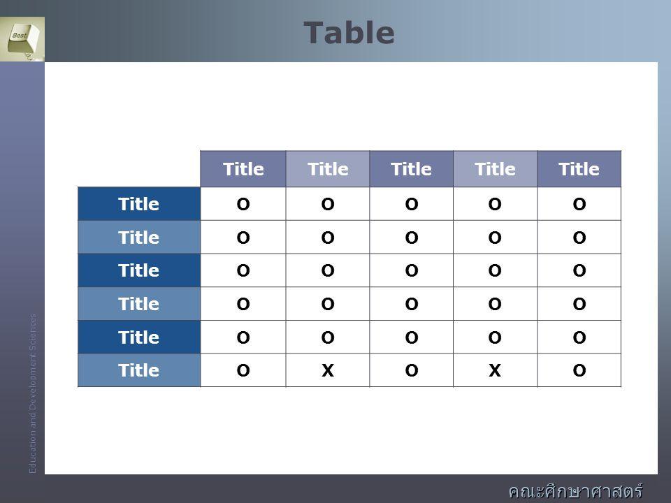 Education and Development Sciences Table Title OOOOO OOOOO OOOOO OOOOO OOOOO OXOXO คณะศึกษาศาสตร์ และพัฒนศาสตร์