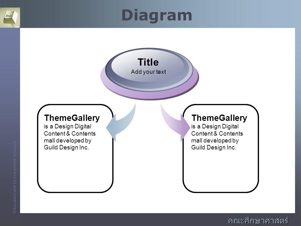 Education and Development Sciences คณะศึกษาศาสตร์ และพัฒนศาสตร์ Diagram Title ThemeGallery is a Design Digital Content & Contents mall developed by Guild Design Inc.