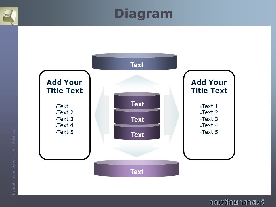 Education and Development Sciences คณะศึกษาศาสตร์ และพัฒนศาสตร์ Diagram Text Add Your Title Text Text 1 Text 2 Text 3 Text 4 Text 5 Add Your Title Text Text 1 Text 2 Text 3 Text 4 Text 5 Text