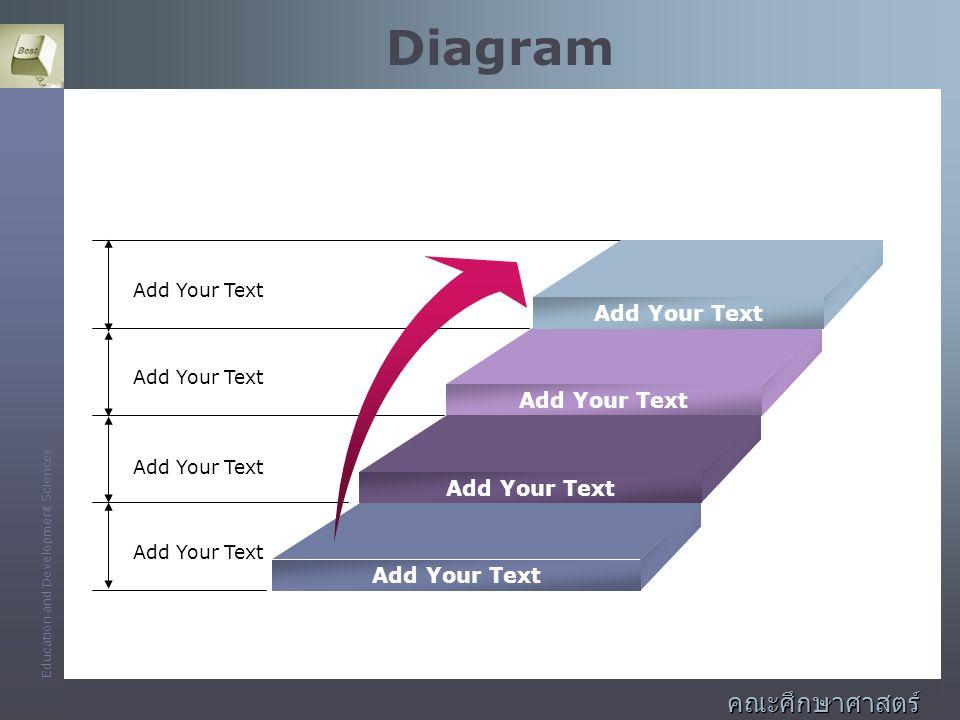Education and Development Sciences คณะศึกษาศาสตร์ และพัฒนศาสตร์ Diagram Add Your Text