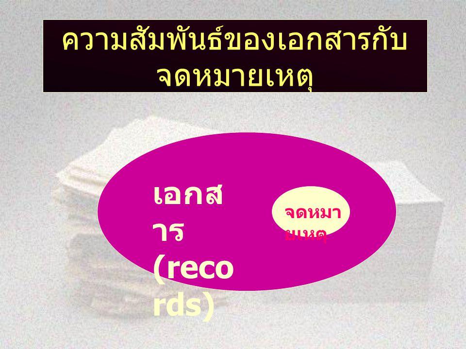 ความสัมพันธ์ของเอกสารกับ จดหมายเหตุ เอกส าร (reco rds) จดหมา ยเหตุ