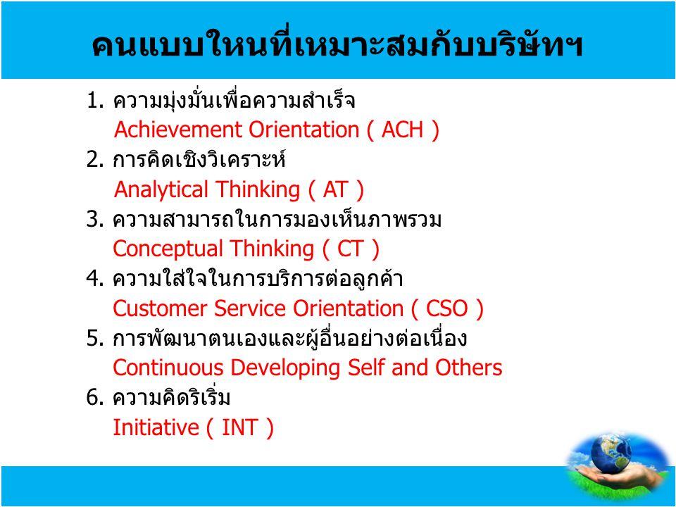 คนแบบใหนที่เหมาะสมกับบริษัทฯ 1. ความมุ่งมั่นเพื่อความสำเร็จ Achievement Orientation ( ACH ) 2. การคิดเชิงวิเคราะห์ Analytical Thinking ( AT ) 3. ความส
