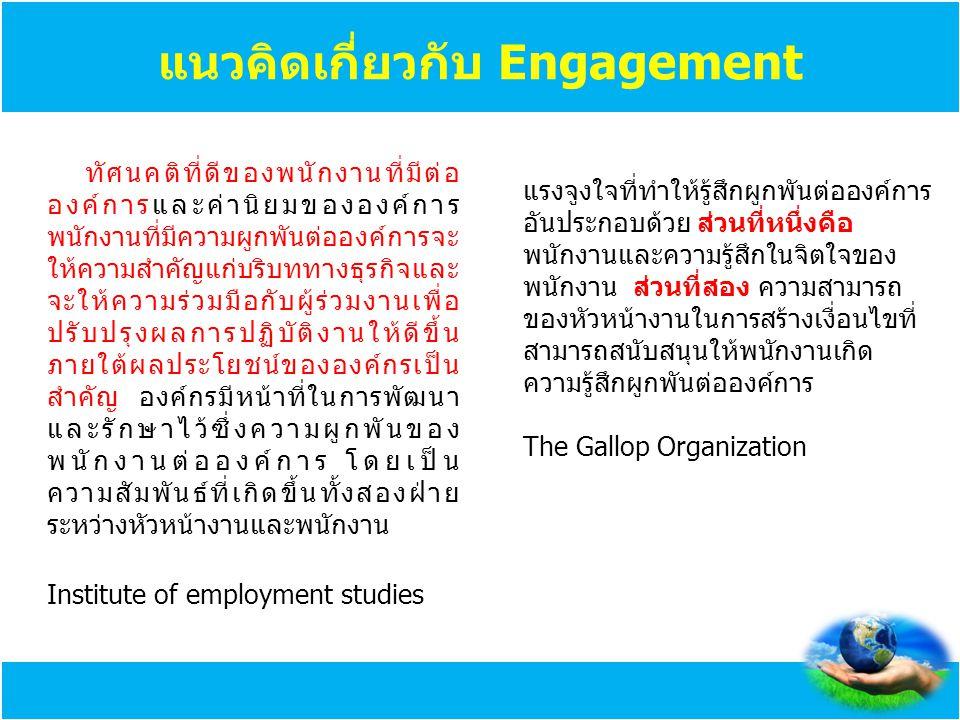แนวคิดเกี่ยวกับ Engagement ทัศนคติที่ดีของพนักงานที่มีต่อ องค์การและค่านิยมขององค์การ พนักงานที่มีความผูกพันต่อองค์การจะ ให้ความสำคัญแก่บริบททางธุรกิจ