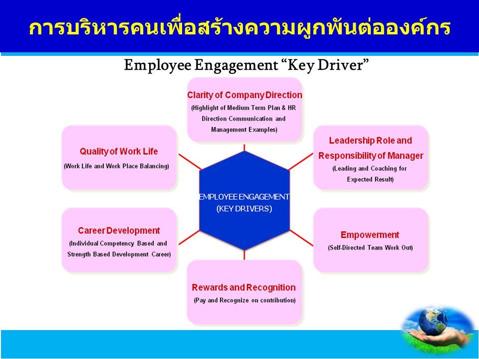 """การบริหารคนเพื่อสร้างความผูกพันต่อองค์กร Employee Engagement """"Key Driver"""""""