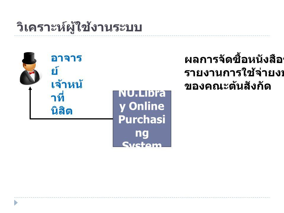 วิเคราะห์ผู้ใช้งานระบบ NU.Libra y Online Purchasi ng System อาจาร ย์ เจ้าหน้ าที่ นิสิต ผลการจัดซื้อหนังสือของตนเอง รายงานการใช้จ่ายงบประมาณ ของคณะต้น