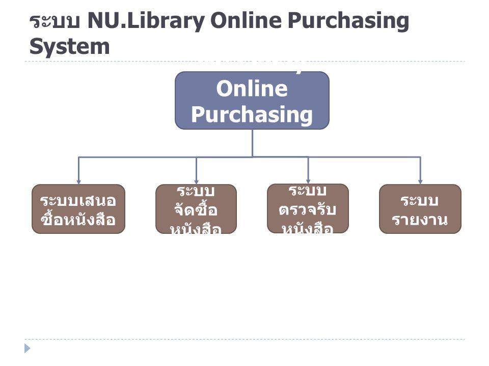 ระบบ NU.Library Online Purchasing System NU.Libray Online Purchasing System ระบบเสนอ ซื้อหนังสือ ระบบ จัดซื้อ หนังสือ ระบบ ตรวจรับ หนังสือ ระบบ รายงาน