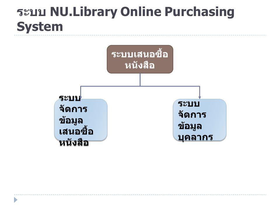ระบบ NU.Library Online Purchasing System ระบบเสนอซื้อ หนังสือ ระบบ จัดการ ข้อมูล เสนอซื้อ หนังสือ ระบบ จัดการ ข้อมูล บุคลากร