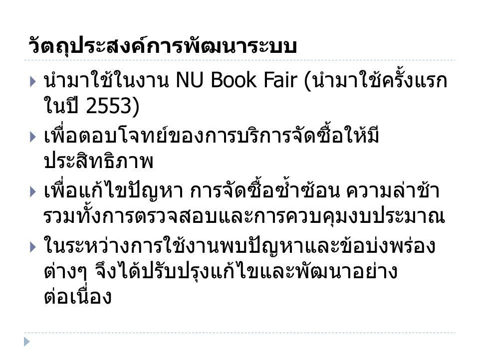 วัตถุประสงค์การพัฒนาระบบ  นำมาใช้ในงาน NU Book Fair ( นำมาใช้ครั้งแรก ในปี 2553)  เพื่อตอบโจทย์ของการบริการจัดซื้อให้มี ประสิทธิภาพ  เพื่อแก้ไขปัญห