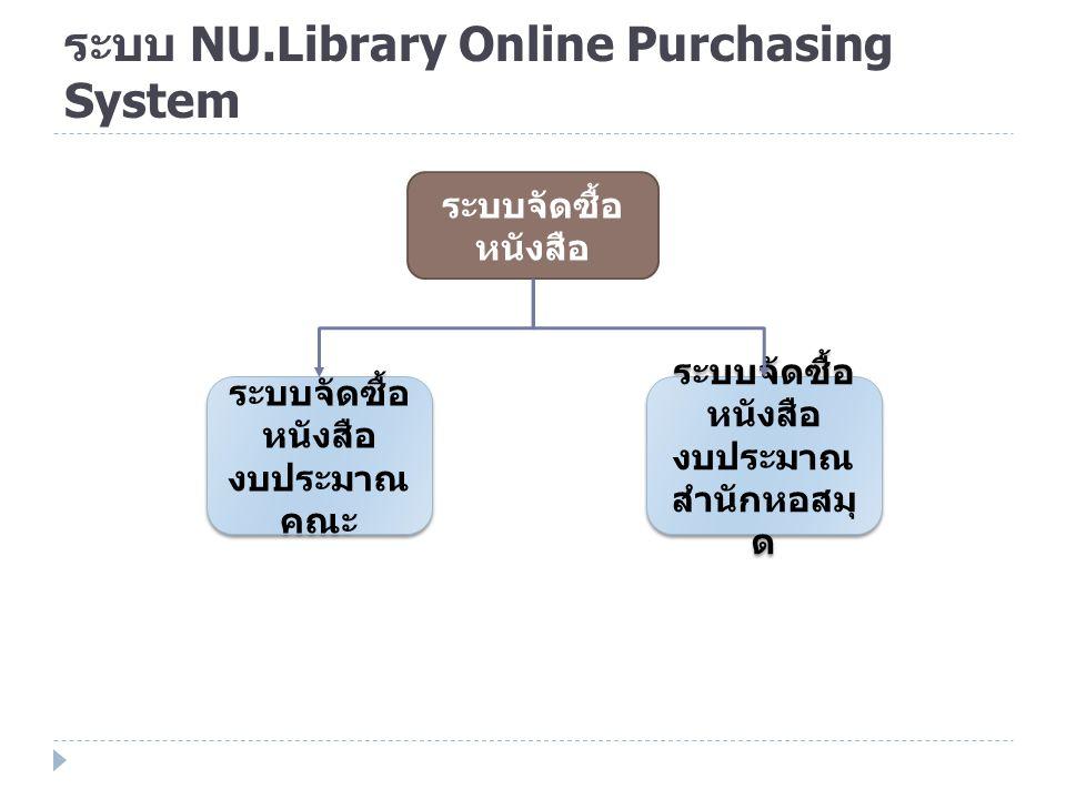 ระบบ NU.Library Online Purchasing System ระบบจัดซื้อ หนังสือ ระบบจัดซื้อ หนังสือ งบประมาณ คณะ ระบบจัดซื้อ หนังสือ งบประมาณ สำนักหอสมุ ด