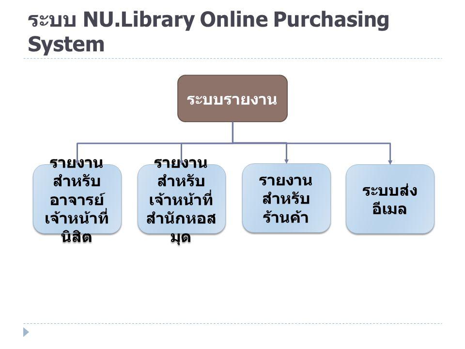 ระบบ NU.Library Online Purchasing System ระบบรายงาน รายงาน สำหรับ อาจารย์ เจ้าหน้าที่ นิสิต รายงาน สำหรับ อาจารย์ เจ้าหน้าที่ นิสิต รายงาน สำหรับ เจ้า