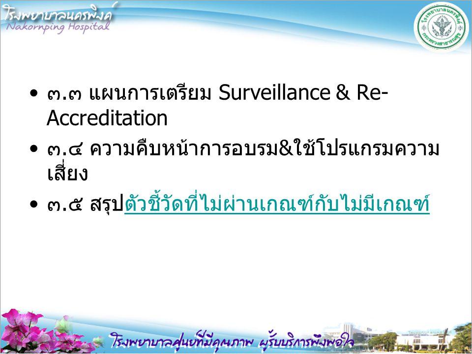 ๓.๓ แผนการเตรียม Surveillance & Re- Accreditation ๓.๔ ความคืบหน้าการอบรม&ใช้โปรแกรมความ เสี่ยง ๓.๕ สรุปตัวชี้วัดที่ไม่ผ่านเกณฑ์กับไม่มีเกณฑ์ตัวชี้วัดท