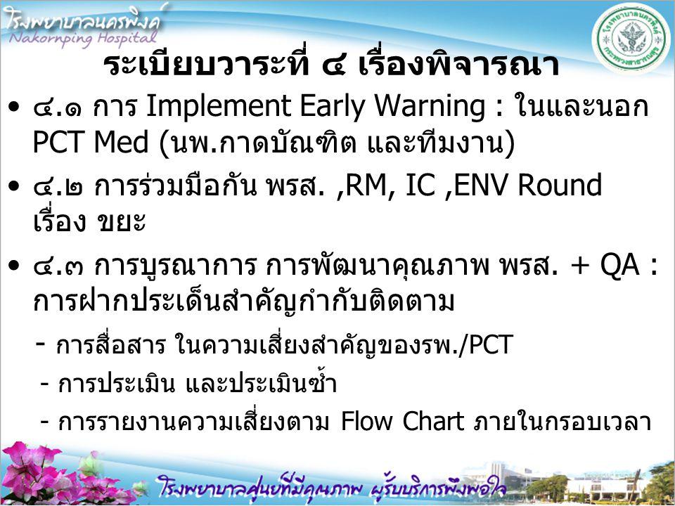 ระเบียบวาระที่ ๔ เรื่องพิจารณา ๔.๑ การ Implement Early Warning : ในและนอก PCT Med (นพ.กาดบัณฑิต และทีมงาน) ๔.๒ การร่วมมือกัน พรส.,RM, IC,ENV Round เรื