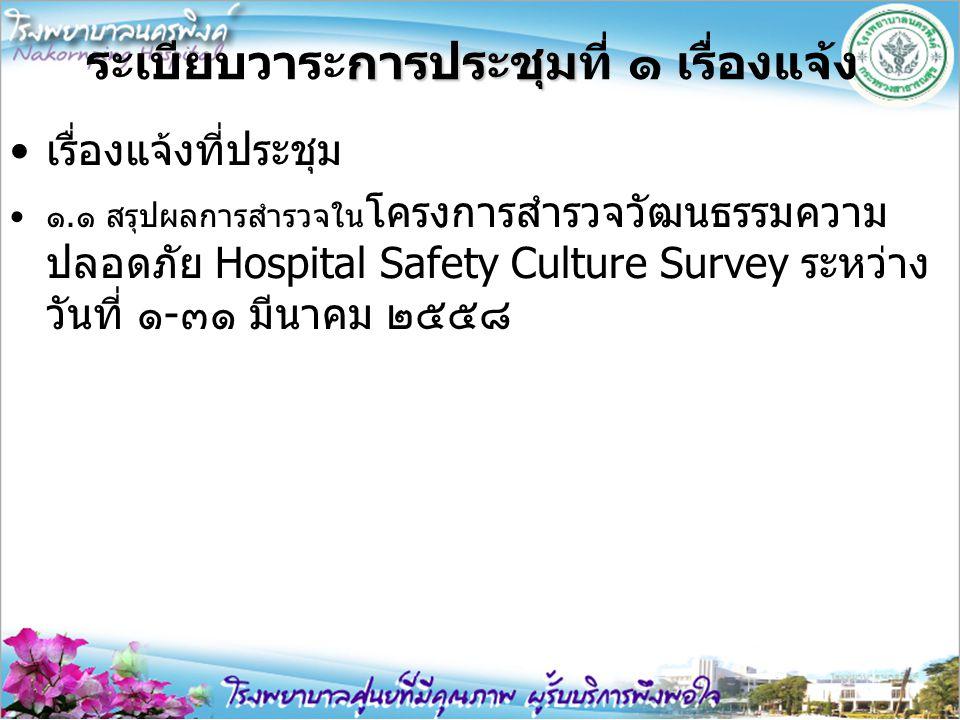 การประชุม ระเบียบวาระการประชุมที่ ๑ เรื่องแจ้ง เรื่องแจ้งที่ประชุม ๑.๑ สรุปผลการสำรวจใน โครงการสำรวจวัฒนธรรมความ ปลอดภัย Hospital Safety Culture Surve