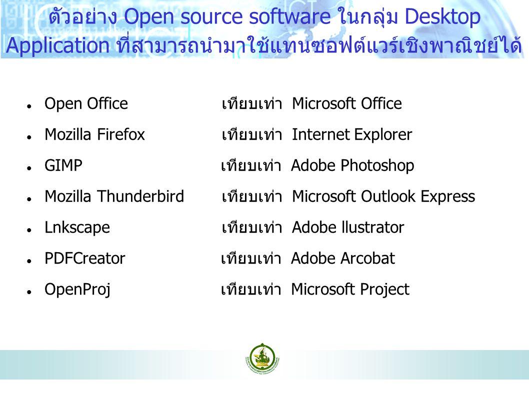 ตัวอย่าง Open source software ในกลุ่ม Desktop Application ที่สามารถนำมาใช้แทนซอฟต์แวร์เชิงพาณิชย์ได้ Open Office เทียบเท่า Microsoft Office Mozilla Firefox เทียบเท่า Internet Explorer GIMP เทียบเท่า Adobe Photoshop Mozilla Thunderbird เทียบเท่า Microsoft Outlook Express Lnkscape เทียบเท่า Adobe llustrator PDFCreator เทียบเท่า Adobe Arcobat OpenProj เทียบเท่า Microsoft Project