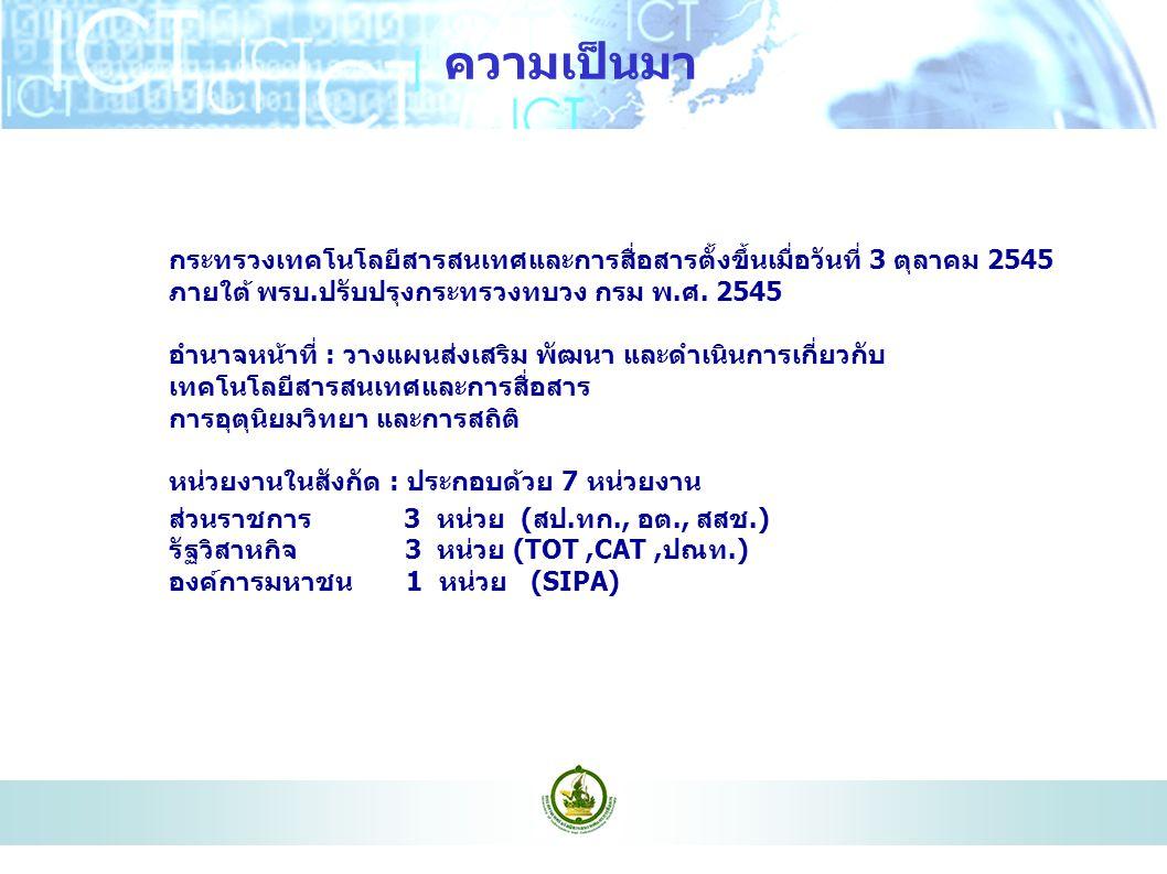 3 ศูนย์เตือนภัยพิบัติแห่งชาติ สำนักงานปลัดกระทรวง กรมอุตุนิยมวิทยา สำนักงานสถิติแห่งชาติ บริษัท ทีโอที จำกัด (มหาชน) บริษัท กสท โทรคมนาคม จำกัด (มหาชน) บริษัทไปรษณีย์ไทย จำกัด สำนักงานส่งเสริม อุตสาหกรรมซอฟต์แวร์ แห่งชาติ (องค์การมหาชน) ส่วนราชการ องค์การมหาชน รัฐวิสาหกิจ กระทรวงเทคโนโลยีสารสนเทศและการสื่อสาร สำนักงานรัฐมนตรี โครงสร้าง กระทรวง 4