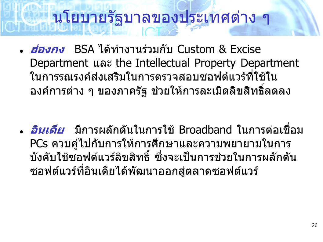 20 นโยบายรัฐบาลของประเทศต่าง ๆ ฮ่องกง BSA ได้ทำงานร่วมกับ Custom & Excise Department และ the Intellectual Property Department ในการรณรงค์ส่งเสริมในการ