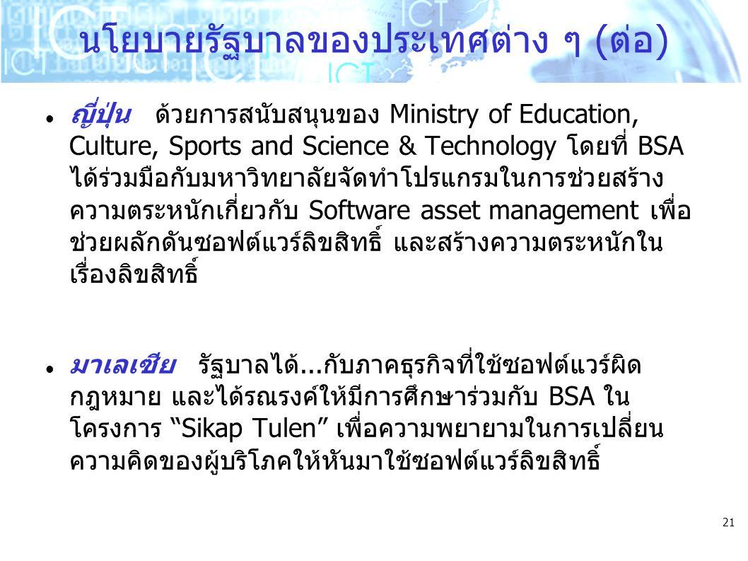 21 นโยบายรัฐบาลของประเทศต่าง ๆ (ต่อ) ญี่ปุ่น ด้วยการสนับสนุนของ Ministry of Education, Culture, Sports and Science & Technology โดยที่ BSA ได้ร่วมมือก