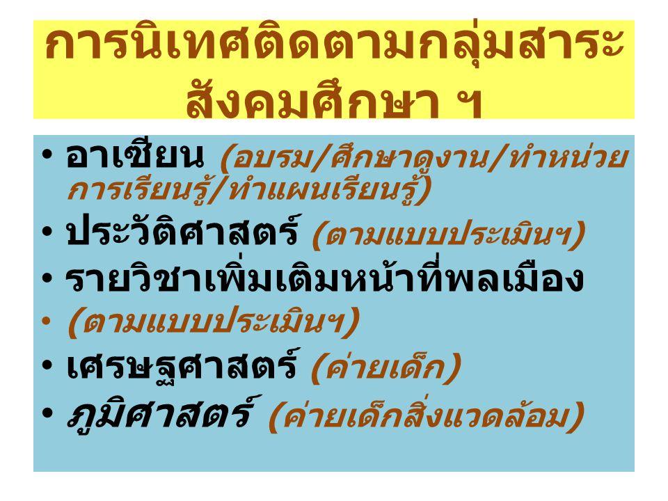 การนิเทศติดตามกลุ่มสาระ สังคมศึกษา ฯ อาเซียน ( อบรม / ศึกษาดูงาน / ทำหน่วย การเรียนรู้ / ทำแผนเรียนรู้ ) ประวัติศาสตร์ ( ตามแบบประเมินฯ ) รายวิชาเพิ่ม