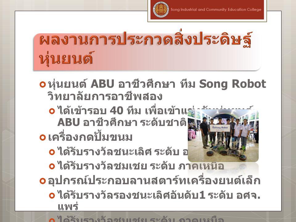  หุ่นยนต์ ABU อาชีวศึกษา ทีม Song Robot วิทยาลัยการอาชีพสอง  ได้เข้ารอบ 40 ทีม เพื่อเข้าแข่งขันหุ่นยนต์ ABU อาชีวศึกษา ระดับชาติ  เครื่องกดปั้มขนม  ได้รับรางวัลชนะเลิศ ระดับ อศจ.