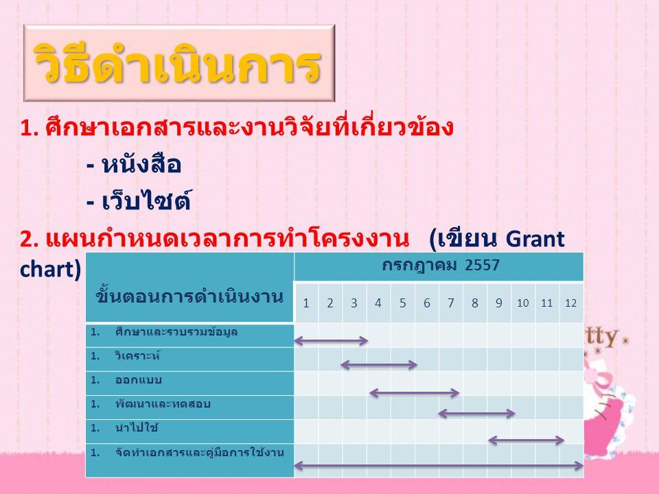 1. ศึกษาเอกสารและงานวิจัยที่เกี่ยวข้อง - หนังสือ - เว็บไซต์ 2. แผนกำหนดเวลาการทำโครงงาน ( เขียน Grant chart) ขั้นตอนการดำเนินงาน กรกฎาคม 2557 12345678