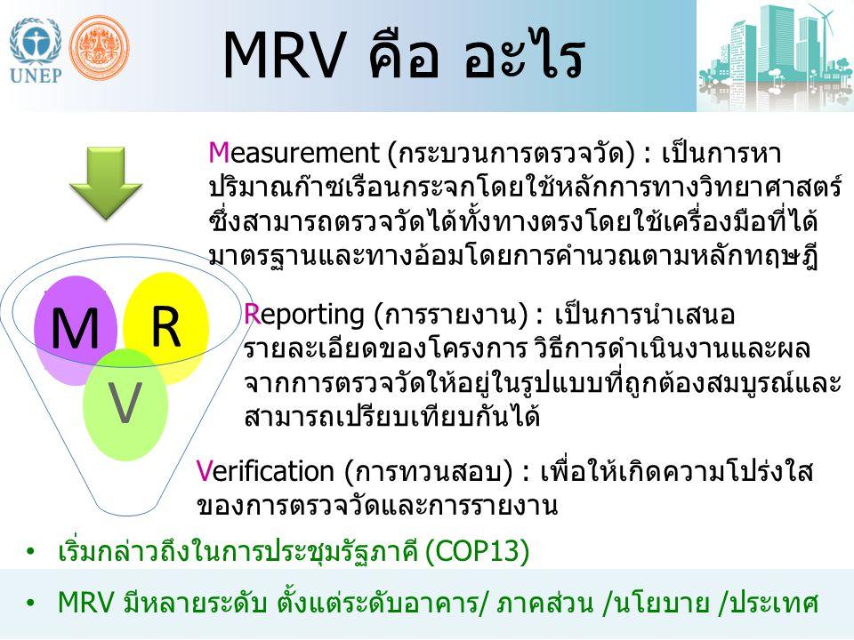 MRV คือ อะไร M R V Measurement (กระบวนการตรวจวัด) : เป็นการหา ปริมาณก๊าซเรือนกระจกโดยใช้หลักการทางวิทยาศาสตร์ ซึ่งสามารถตรวจวัดได้ทั้งทางตรงโดยใช้เครื