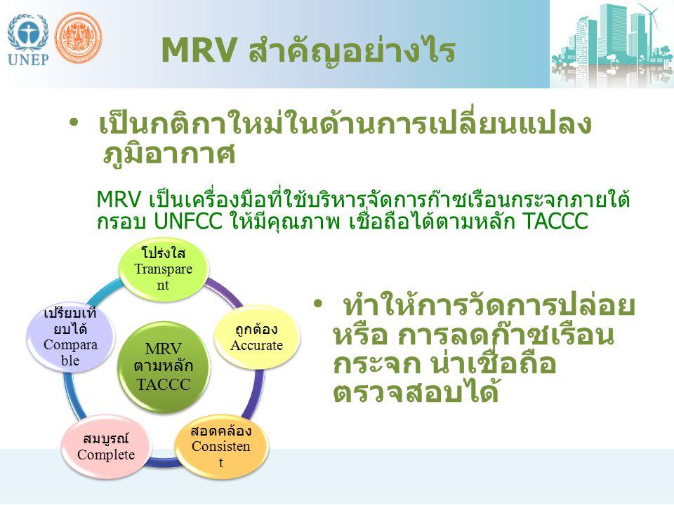 เป็นกติกาใหม่ในด้านการเปลี่ยนแปลง ภูมิอากาศ MRV สำคัญอย่างไร MRV เป็นเครื่องมือที่ใช้บริหารจัดการก๊าซเรือนกระจกภายใต้ กรอบ UNFCC ให้มีคุณภาพ เชื่อถือไ