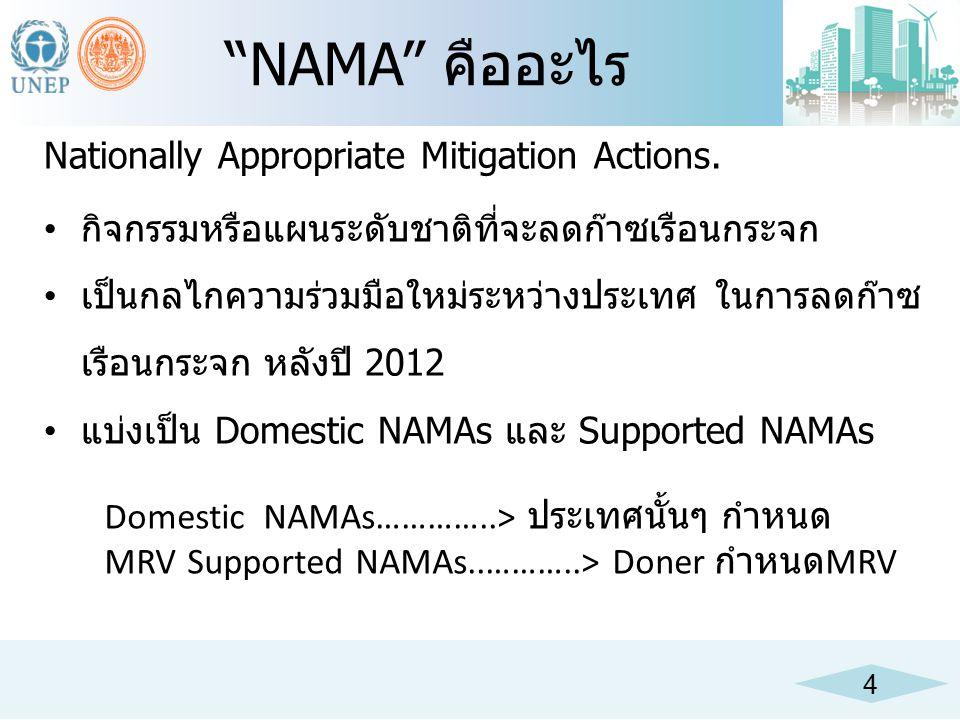 """""""NAMA"""" คืออะไร Nationally Appropriate Mitigation Actions. กิจกรรมหรือแผนระดับชาติที่จะลดก๊าซเรือนกระจก เป็นกลไกความร่วมมือใหม่ระหว่างประเทศ ในการลดก๊า"""