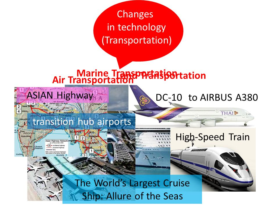 Changes in technology (Transportation) Land Transportation Marine Transportation Air Transportation DC-10 to AIRBUS A380 transition hub airports ASIAN Highway High-Speed Train The World's Largest Cruise Ship: Allure of the Seas