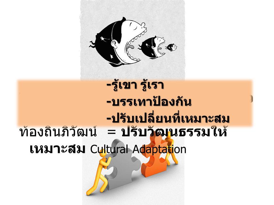 โลกาภิวัฒน์ = สร้างวัฒนธรรมเดี่ยว Cultural Sanitation/Less ท้องถิ่นภิวัฒน์ = ปรับวัฒนธรรมให้ เหมาะสม Cultural Adaptation - รู้เขา รู้เรา - บรรเทาป้องก